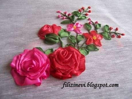 filizinevi.blogspot.com