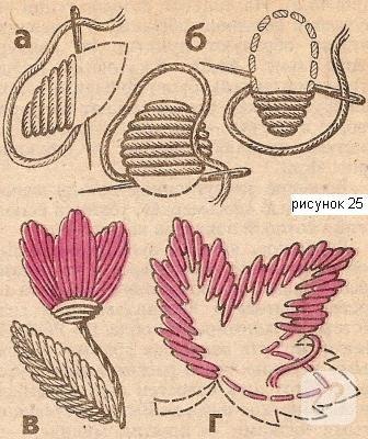 brezilya-nakisi-dugum-modeli-1