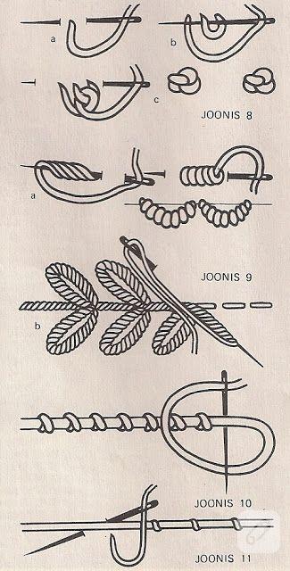 brezilya-nakisi-dugum-modeli-2