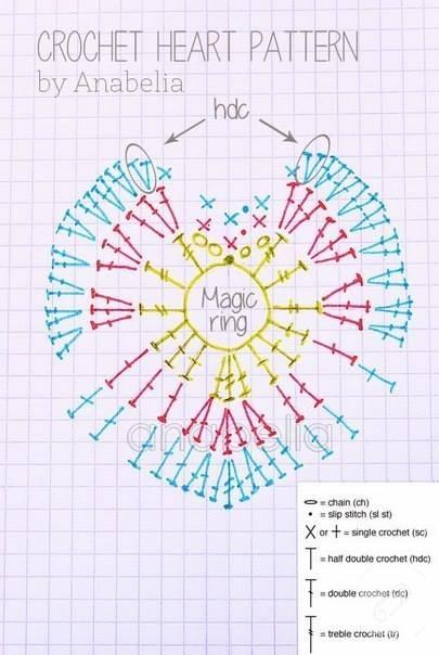 tig-isi-kalp-anahtarlik-yapimi-2