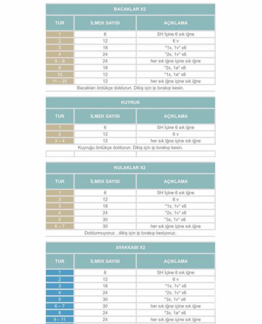 Amigurumi Örgü Oyuncak Ayıcık Modeli Yapılışı ( Anlatımlı ) – Örgü ... | 654x530